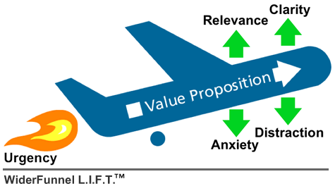 value-proposition-lift.gif (PNG Image, 475×264 pixels)